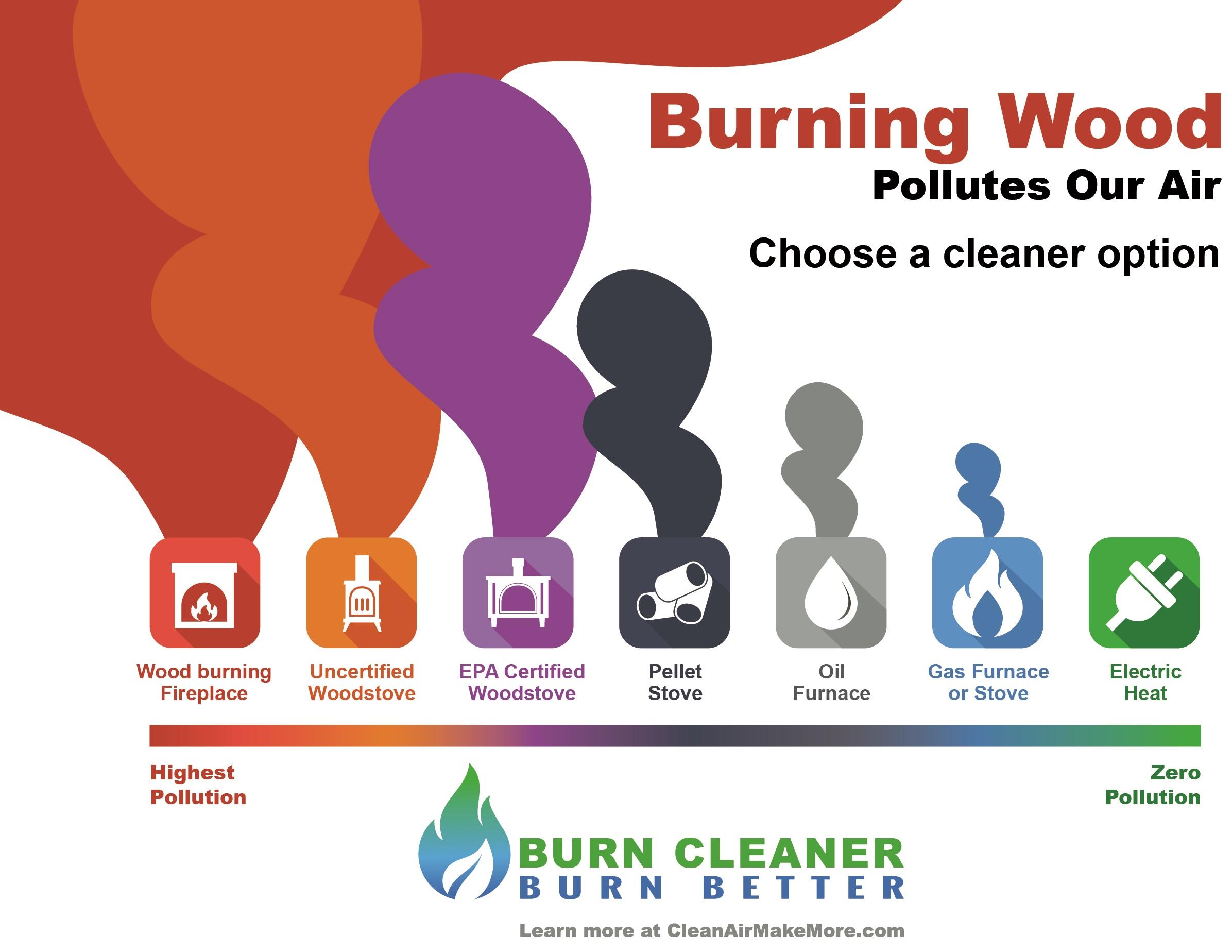 Burn Cleaner Better Logos